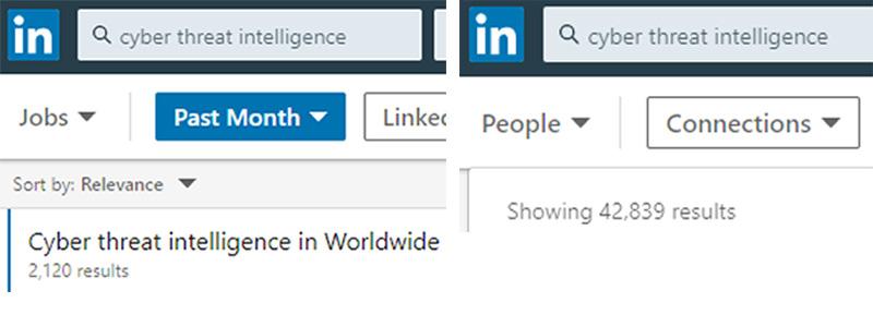 LinkedIn CTI jobs